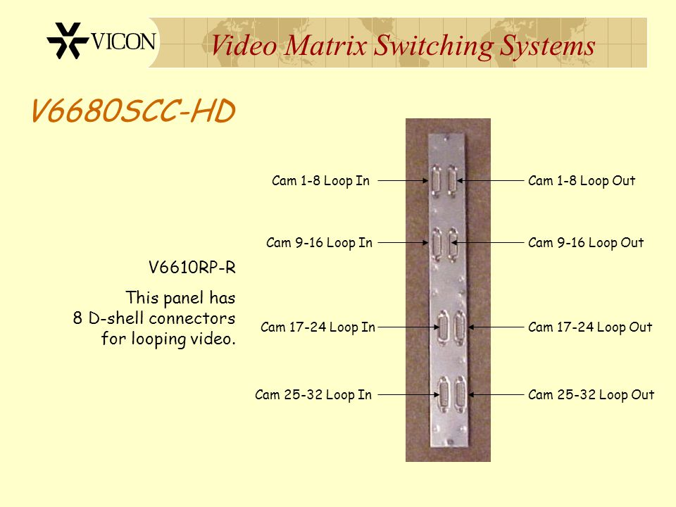 Video Matrix Switching Systems V6680SCC-HD Two styles of card cage rear panels are available: V6610RP-B This panel has 32 BNC's for video inputs and 4