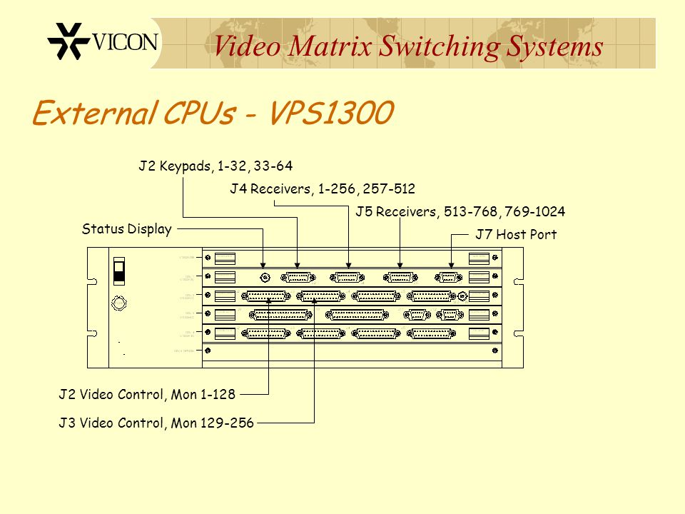 Video Matrix Switching Systems External CPUs (VPS1300, VPS1400) -GM Global Memory -SV Supervisor CPU -VC Video Control CPU -AC Alarm Control CPU -TC T