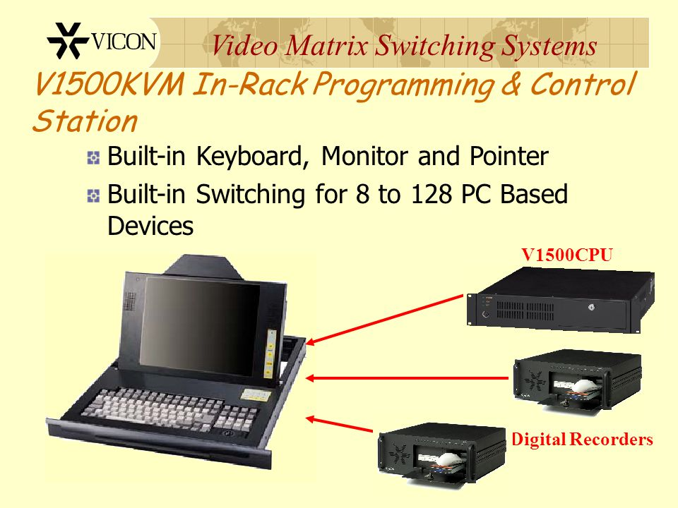 Video Matrix Switching Systems Support & Updates V1500CPU Off-the-shelf, industrial PC components Floppy Disk / CD Software Updates Built-in Graphic C