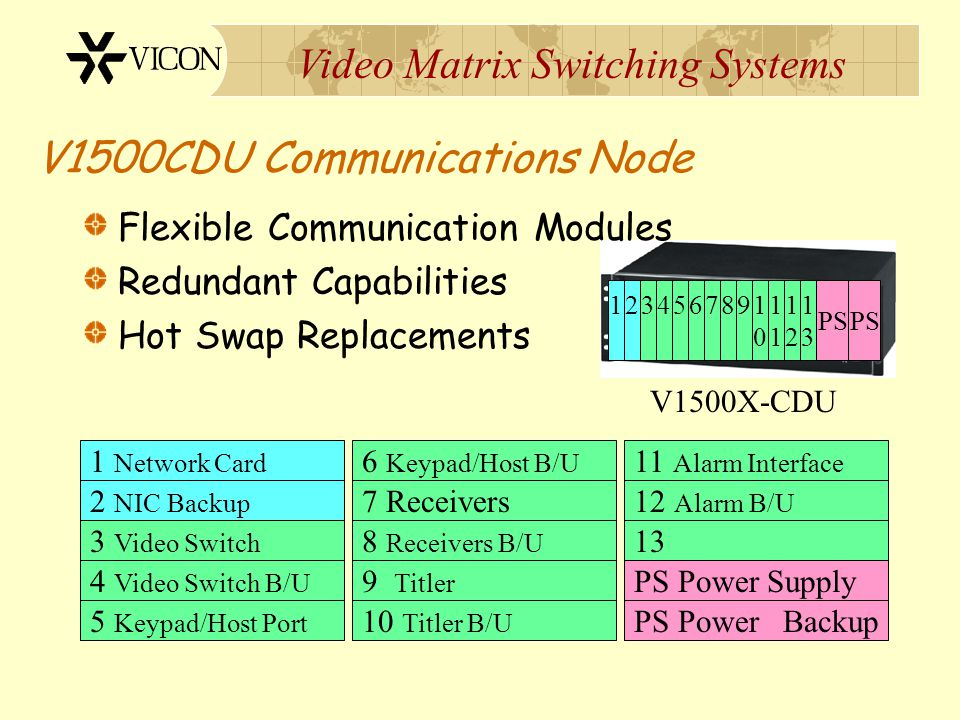 Video Matrix Switching Systems V1500CDU Communications Node Flexible Communication Modules Redundant Capabilities Hot Swap Replacements 3RU Height V15