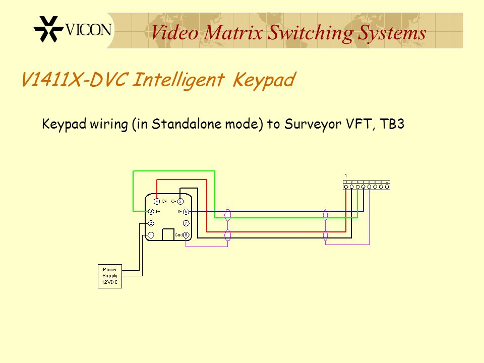 Video Matrix Switching Systems V1411X-DVC Intelligent Keypad This mode permits direct connection to a Vicon Dome Camera or receiver-driver. To select