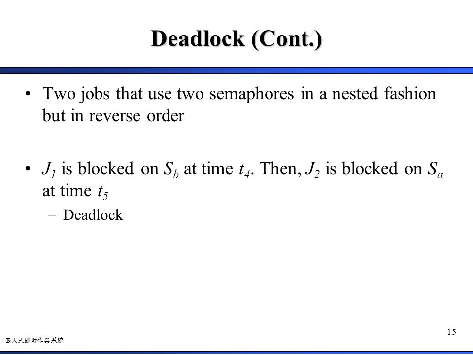 嵌入式即時作業系統 15 Deadlock (Cont.) Two jobs that use two semaphores in a nested fashion but in reverse order J 1 is blocked on S b at time t 4. Then, J 2 i