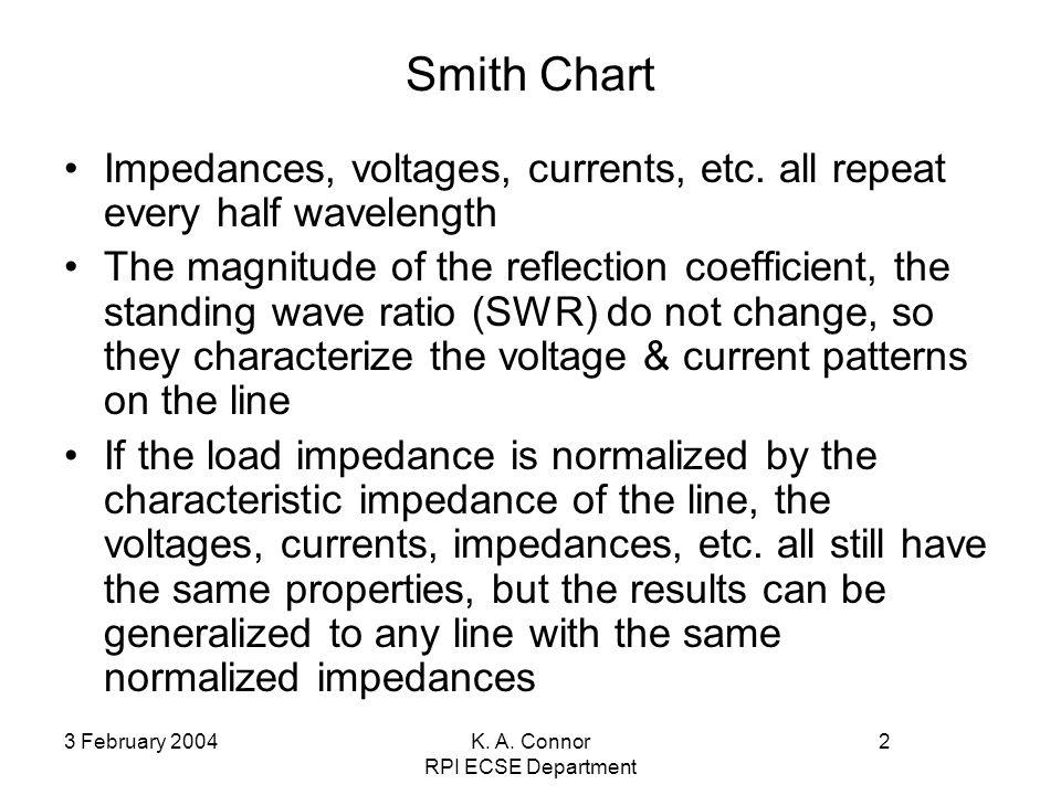 3 February 2004K. A. Connor RPI ECSE Department 2 Smith Chart Impedances, voltages, currents, etc.