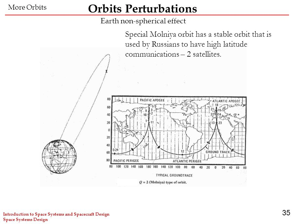 35 Special Molniya orbit has a stable orbit that is used by Russians to have high latitude communications – 2 satellites.