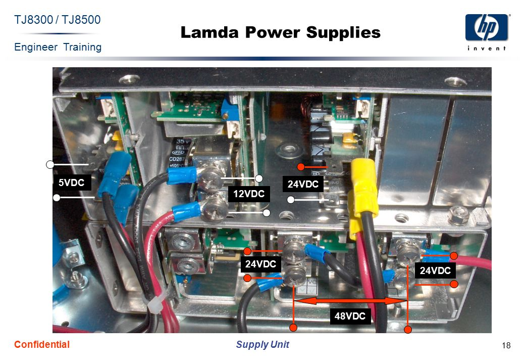 Engineer Training Supply Unit TJ8300 / TJ8500 Confidential 18 Lamda Power Supplies 24VDC 5VDC 12VDC 24VDC 48VDC