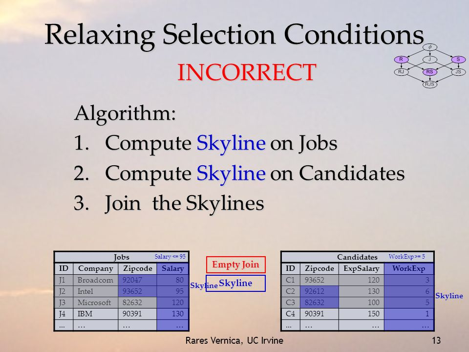 Rares Vernica, UC Irvine 13 Relaxing Selection Conditions JobsCandidates IDCompanyZipcodeSalaryIDZipcodeExpSalaryWorkExp J1Broadcom9204780C1936521203 J2Intel9365295C2926121306 J3Microsoft82632120C3826321005 J4IBM90391130C4903911501...……… ……… Algorithm: 1.Compute Skyline on Jobs 2.Compute Skyline on Candidates 3.Join the Skylines Salary <= 95 WorkExp >= 5 INCORRECT Skyline Skyline Empty Join Skyline