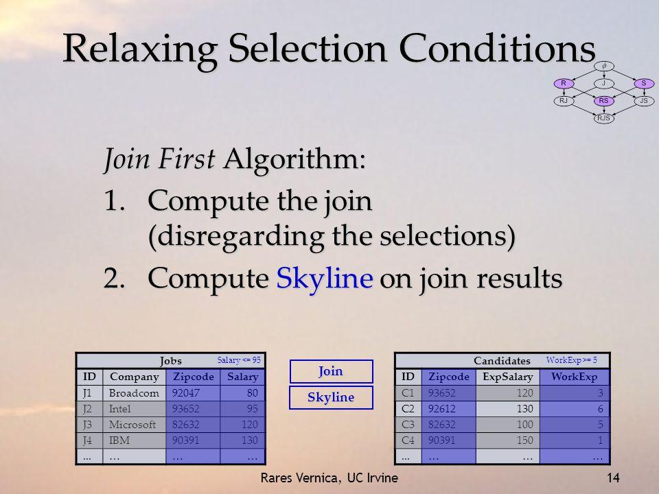 Rares Vernica, UC Irvine 14 Relaxing Selection Conditions JobsCandidates IDCompanyZipcodeSalaryIDZipcodeExpSalaryWorkExp J1Broadcom9204780C1936521203 J2Intel9365295C2926121306 J3Microsoft82632120C3826321005 J4IBM90391130C4903911501...……… ……… Join First Algorithm: 1.Compute the join (disregarding the selections) 2.Compute Skyline on join results Salary <= 95 WorkExp >= 5 Join Skyline