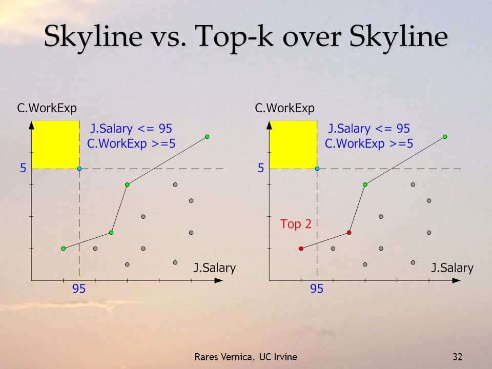 Rares Vernica, UC Irvine 32 Skyline vs. Top-k over Skyline