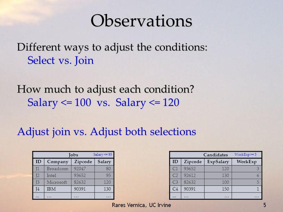 Rares Vernica, UC Irvine 5 Observations JobsCandidates IDCompanyZipcodeSalaryIDZipcodeExpSalaryWorkExp J1Broadcom9204780C1936521203 J2Intel9365295C2926121306 J3Microsoft82632120C3826321005 J4IBM90391130C4903911501...……… ……… Different ways to adjust the conditions: Select vs.