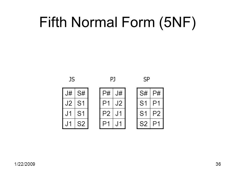 1/22/200936 Fifth Normal Form (5NF) S#P# S1P1 S1P2 S2P1 J#S# J2S1 J1S1 J1S2 P#J# P1J2 P2J1 P1J1 JSPJSP