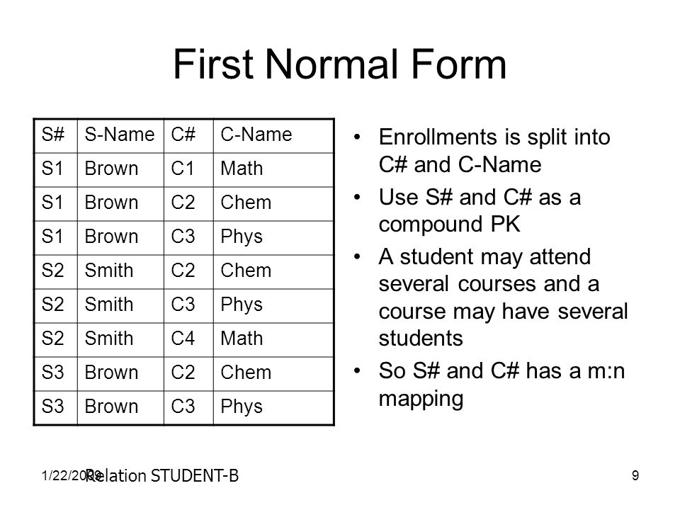 1/22/200920 Boyce/Codd Normal Form A relation is BCNF  every determinant is a candidate key A determinant is an attribute, possibly composite, on which some other attribute is fully functionally dependent