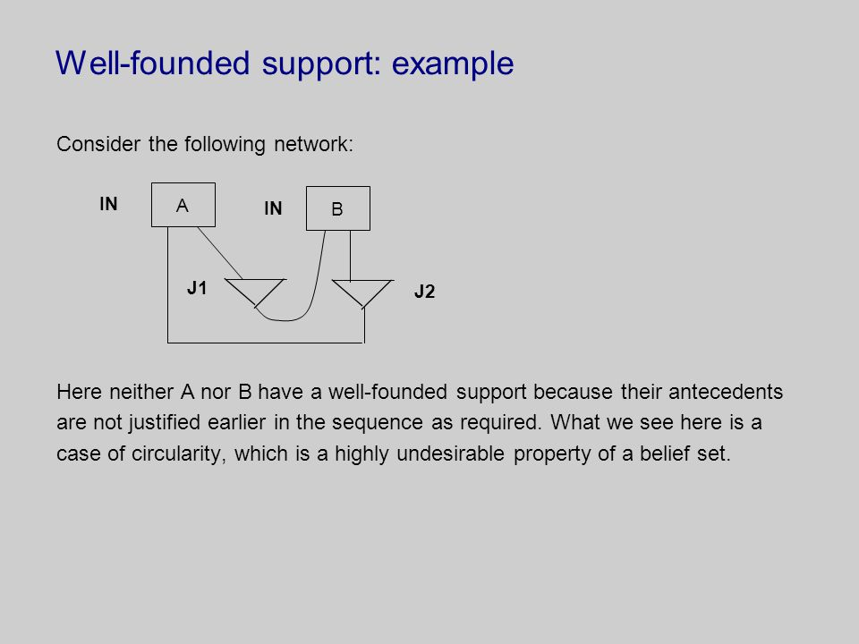 Well-founded support: example Consider the following network: Here neither A nor B have a well-founded support because their antecedents are not justified earlier in the sequence as required.