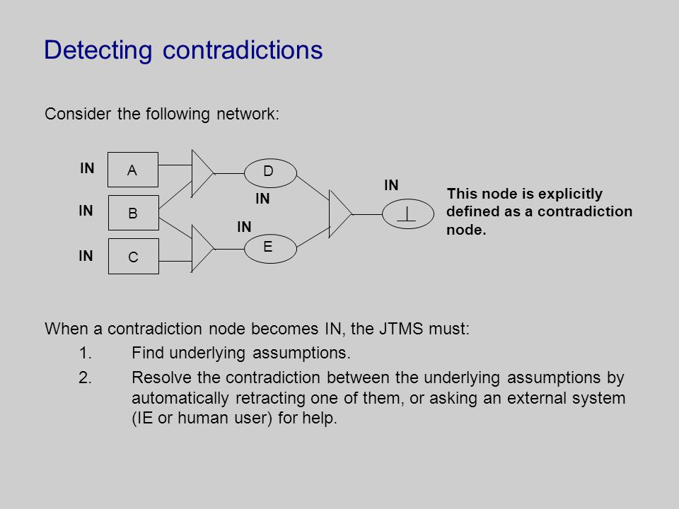 Detecting contradictions Consider the following network: When a contradiction node becomes IN, the JTMS must: 1.Find underlying assumptions.
