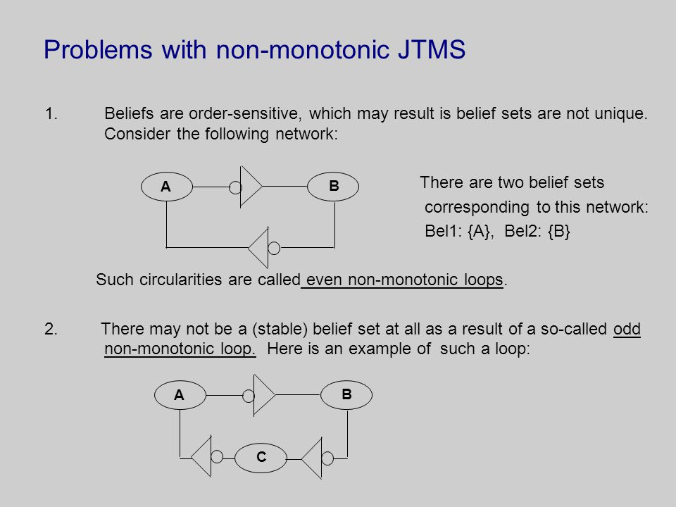 Problems with non-monotonic JTMS 1.Beliefs are order-sensitive, which may result is belief sets are not unique.