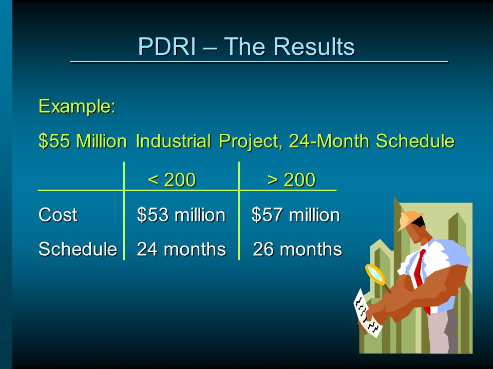PDRI – The Results Example: $55 Million Industrial Project, 24-Month Schedule 200 200 Cost$53 million $57 million Schedule24 months 26 months
