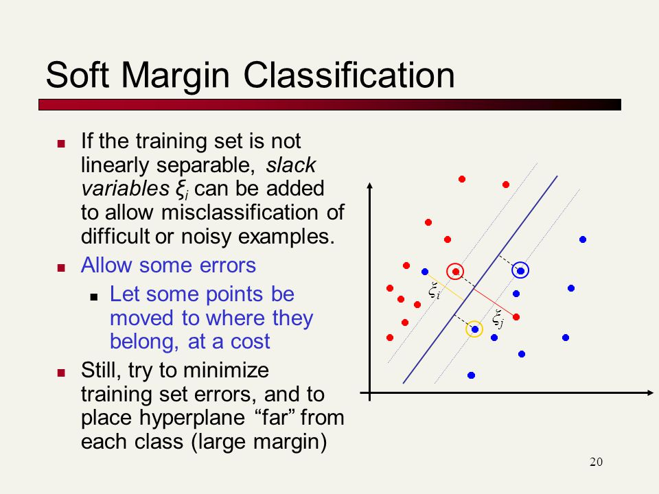 20 Soft Margin Classification If the training set is not linearly separable, slack variables ξ i can be added to allow misclassification of difficult or noisy examples.