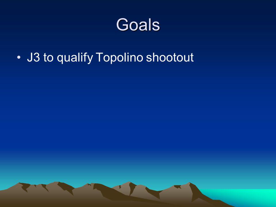 Goals J3 to qualify Topolino shootout