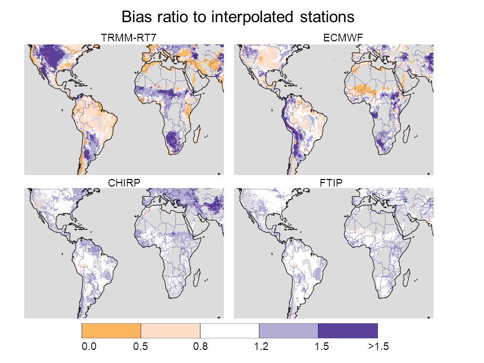 Bias ratio to interpolated stations 0.0 0.5 0.8 1.2 1.5 >1.5 TRMM-RT7 ECMWF CHIRP FTIP