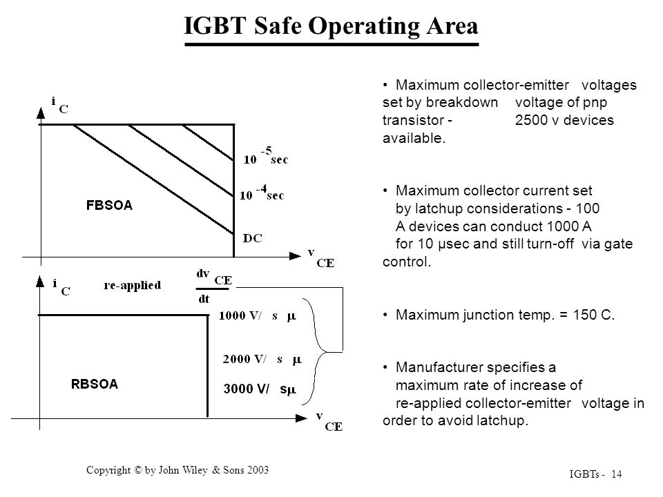 IGBTs - 14 Copyright © by John Wiley & Sons 2003 IGBT Safe Operating Area Maximum collector-emitter voltages set by breakdown voltage of pnp transisto