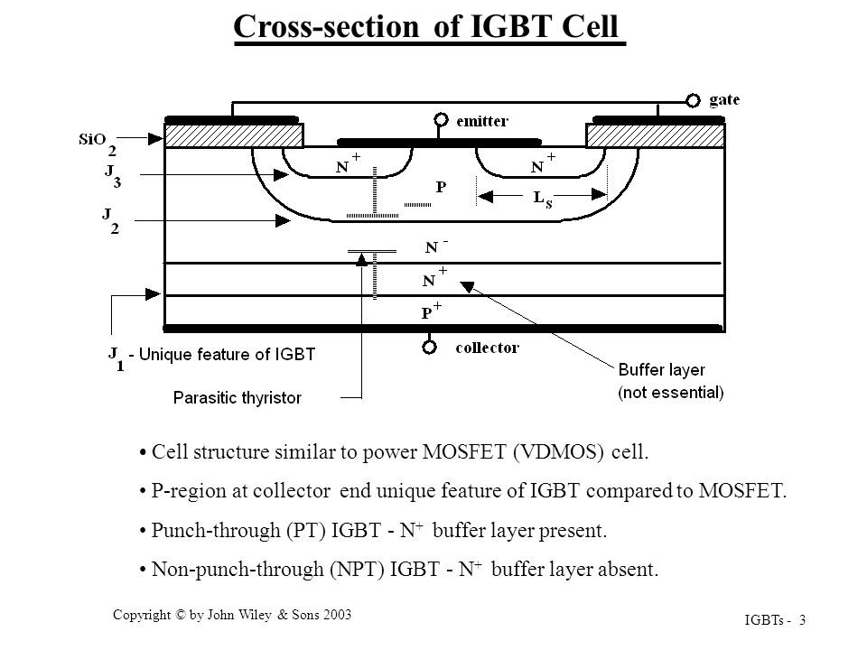 IGBTs - 3 Copyright © by John Wiley & Sons 2003 Cross-section of IGBT Cell Cell structure similar to power MOSFET (VDMOS) cell. P-region at collector