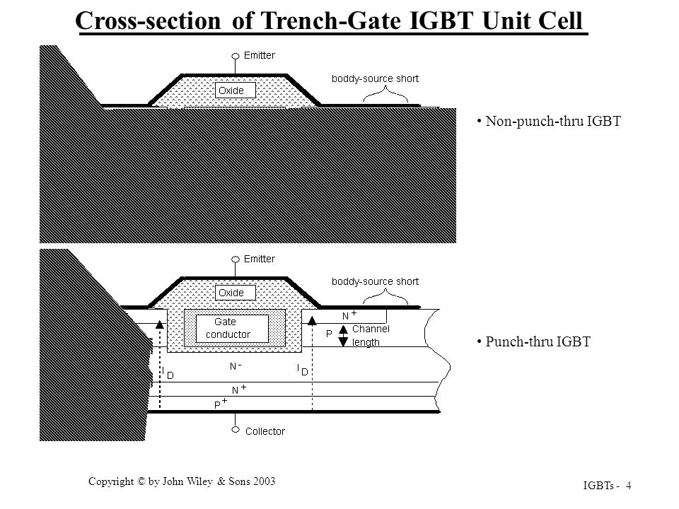IGBTs - 15 Copyright © by John Wiley & Sons 2003 Development of PSpice IGBT Model Reference - An Experimentally Verified IGBT Model Implemented in the SABER Circuit Simulator , Allen R.
