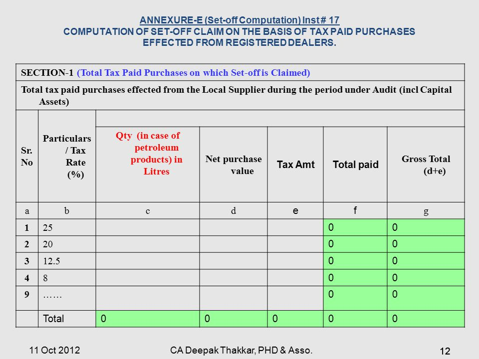 ANNEXURE-E (Set-off Computation) Inst # 17 COMPUTATION OF SET-OFF CLAIM ON THE BASIS OF TAX PAID PURCHASES EFFECTED FROM REGISTERED DEALERS. SECTION-1