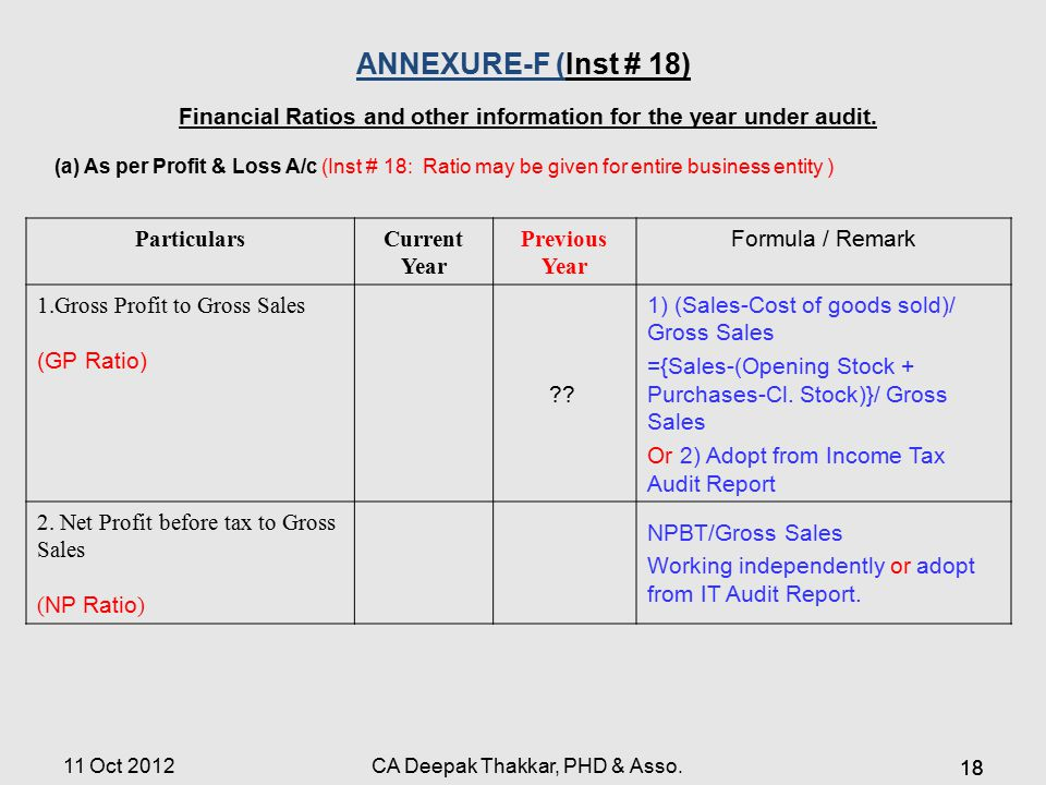 ANNEXURE-F (Inst # 18) Financial Ratios and other information for the year under audit.