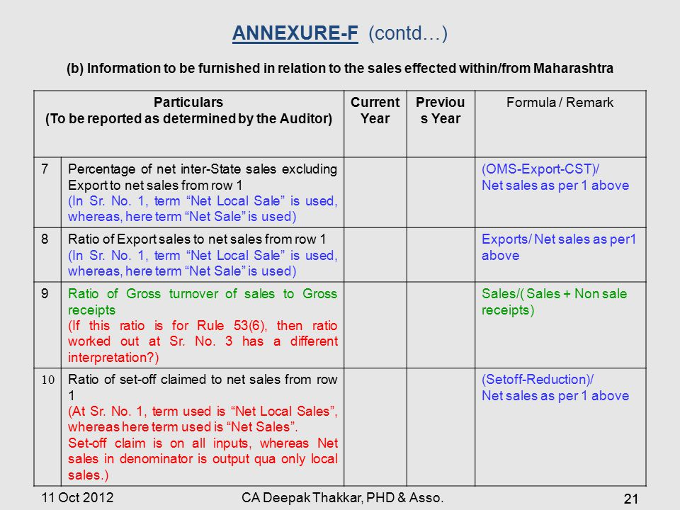ANNEXURE-F(contd…) (b) Information to be furnished in relation to the sales effected within/from Maharashtra Particulars (To be reported as determined by the Auditor) Current Year Previou s Year Formula / Remark 7Percentage of net inter-State sales excluding Export to net sales from row 1 (In Sr.