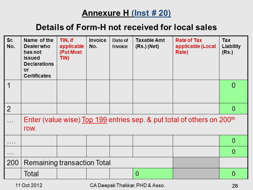 Annexure H (Inst # 20) Details of Form-H not received for local sales Sr.