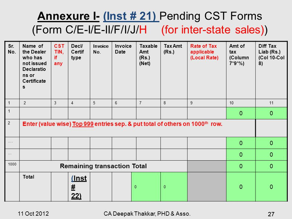 Annexure I- (Inst # 21) Pending CST Forms (Form C/E-I/E-II/F/I/J/H (for inter-state sales)) Sr.