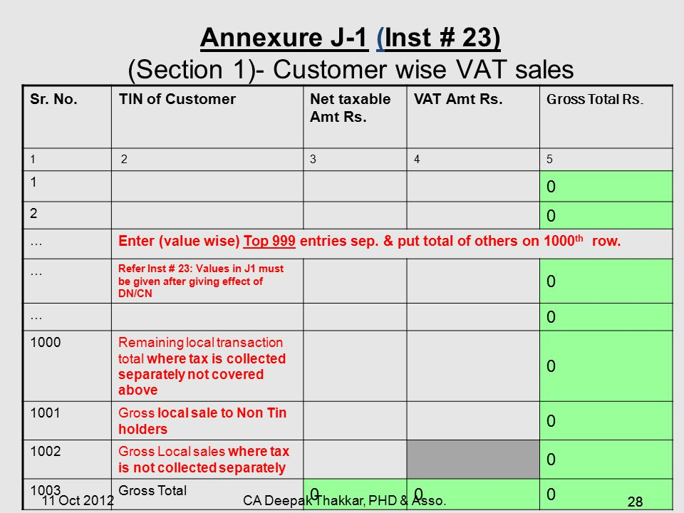 Annexure J-1 (Inst # 23) (Section 1)- Customer wise VAT sales Sr.