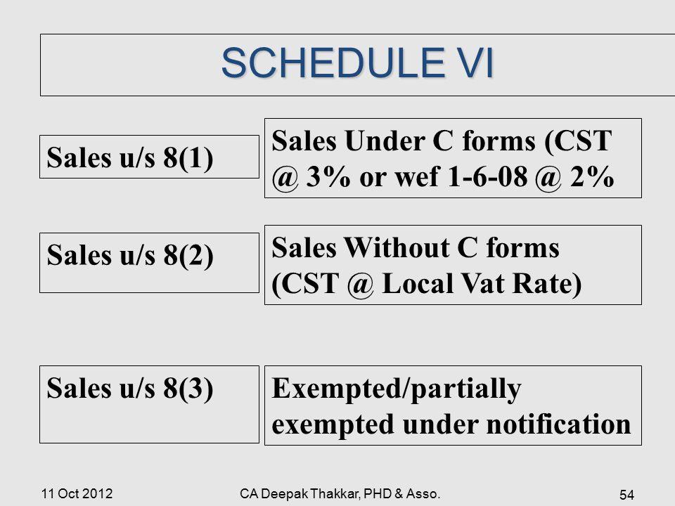 SCHEDULE VI Sales u/s 8(1) Sales u/s 8(2) Sales Under C forms (CST @ 3% or wef 1-6-08 @ 2% Sales Without C forms (CST @ Local Vat Rate) Sales u/s 8(3)