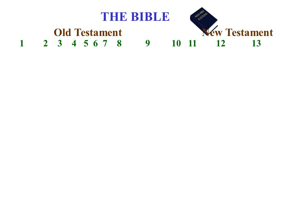 THE BIBLE 1 2 3 4 5 6 7 8 9 10 11 12 13 Old TestamentNew Testament