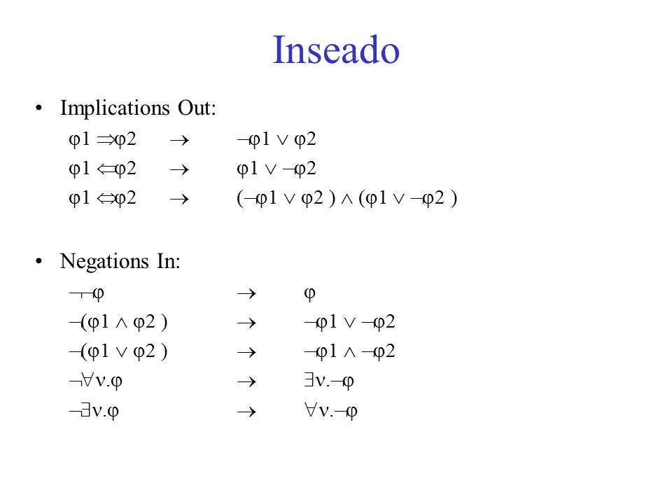 Inseado Implications Out:  1  2  1  2  1  2  1  2  1  2  (  1  2 )  (  1  2 ) Negations In:   (  1 
