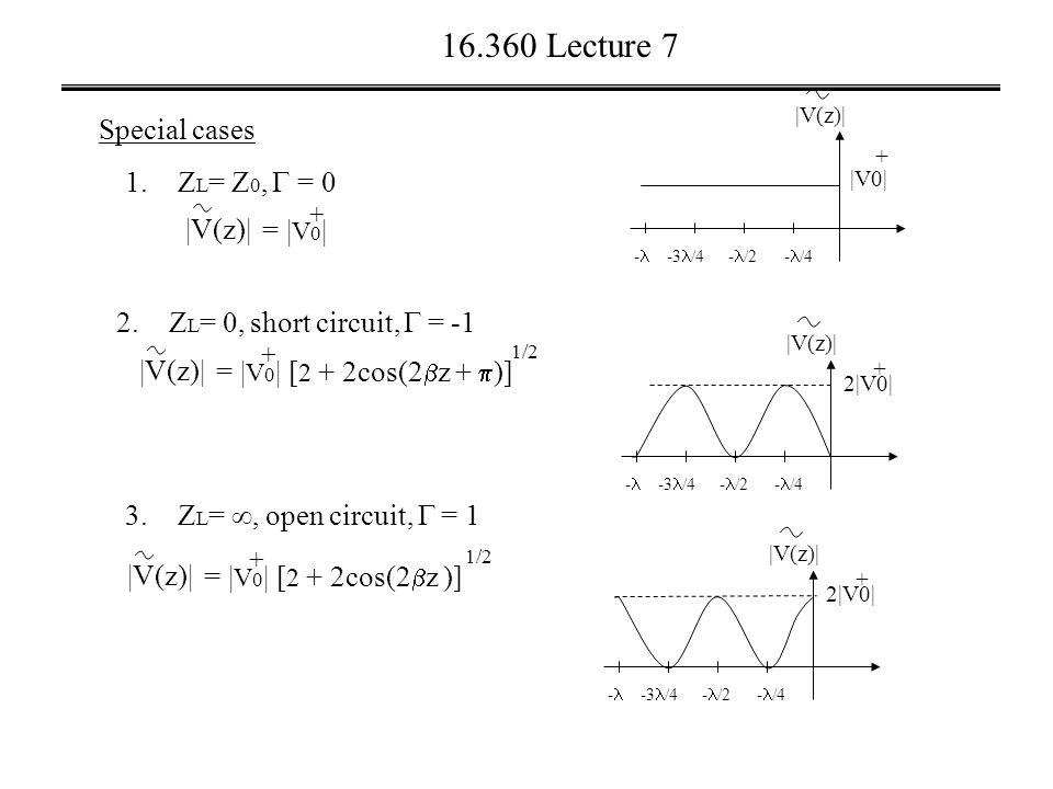 16.360 Lecture 7 Special cases 1.Z L = Z 0,  = 0 = | V 0 | + |V(z)| 2.