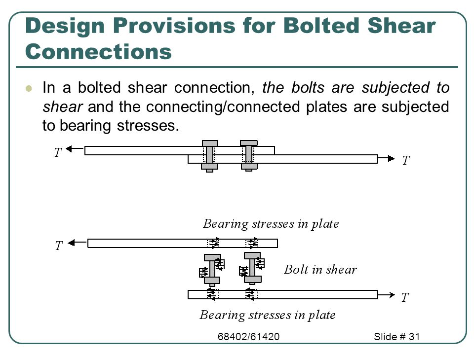 68402/61420Slide # 31 Design Provisions for Bolted Shear Connections In a bolted shear connection, the bolts are subjected to shear and the connecting