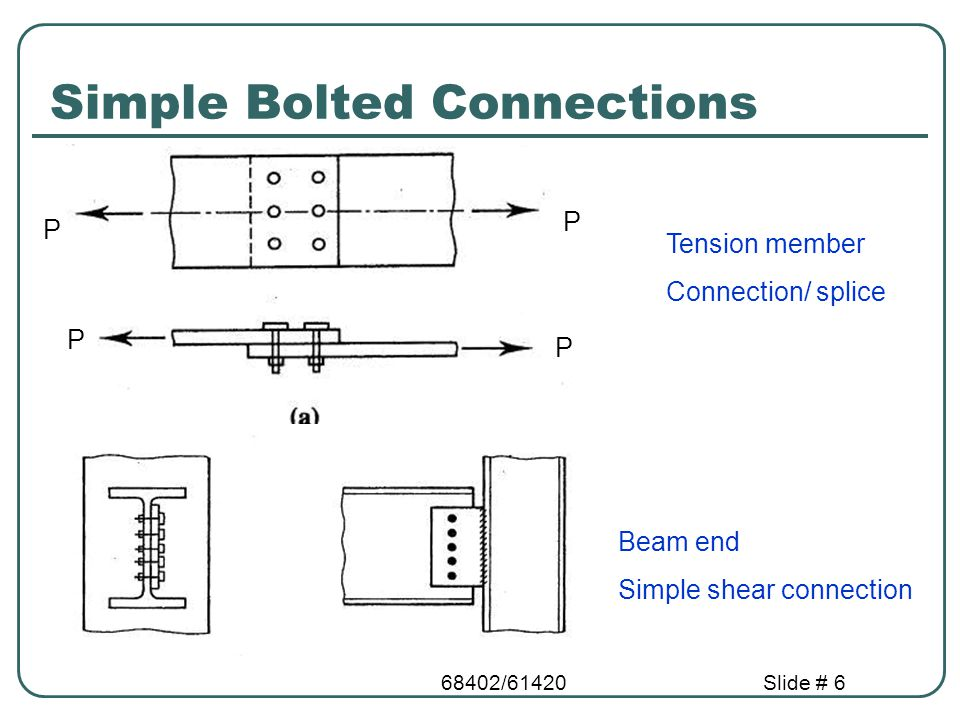 68402/61420Slide # 6 Simple Bolted Connections Tension member Connection/ splice Beam end Simple shear connection P P P P