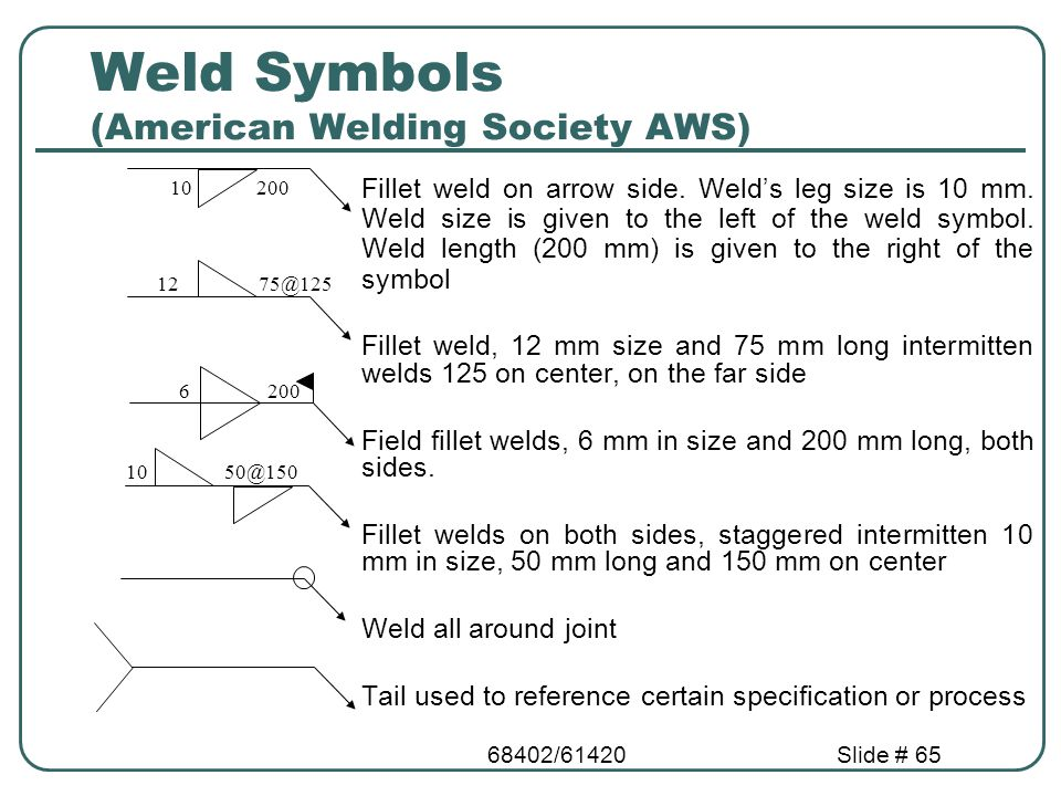 68402/61420Slide # 65 Weld Symbols (American Welding Society AWS) Fillet weld on arrow side. Weld's leg size is 10 mm. Weld size is given to the left