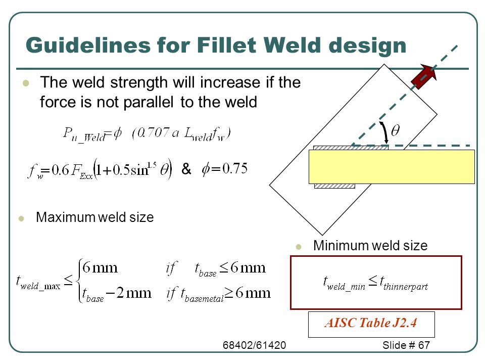 68402/61420Slide # 67 Guidelines for Fillet Weld design The weld strength will increase if the force is not parallel to the weld Maximum weld size & M