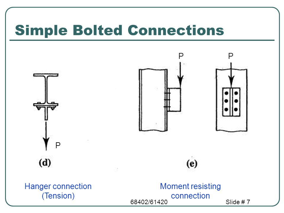 68402/61420Slide # 18 Bolted Shear Connections Shear failure of bolts Average shearing stress in the bolt = f v = P/A = P/(  d b 2 /4) P is the load acting on an individual bolt A is the area of the bolt and db is its diameter Strength of the bolt = P = f v x (  d b 2 /4)where f v = shear yield stress = 0.6F y Bolts can be in single shear or double shear as shown above.