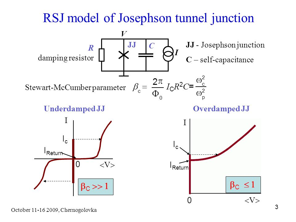 October 11-16 2009, Chernogolovka 14 Qubit control and read out: low back action on Josephson qubit cells (low value I c, large value of shunt resistor, low power consumption ) Low I c value due to I c x L ~Ф 0 result in proportionally increased value of inductances L, circuits have a large area and became sensitive to an electromagnetic noise Physikalisch-Technische Bundesanstalt, Braunschweig Why we need phase shifting elements in RSFQ?