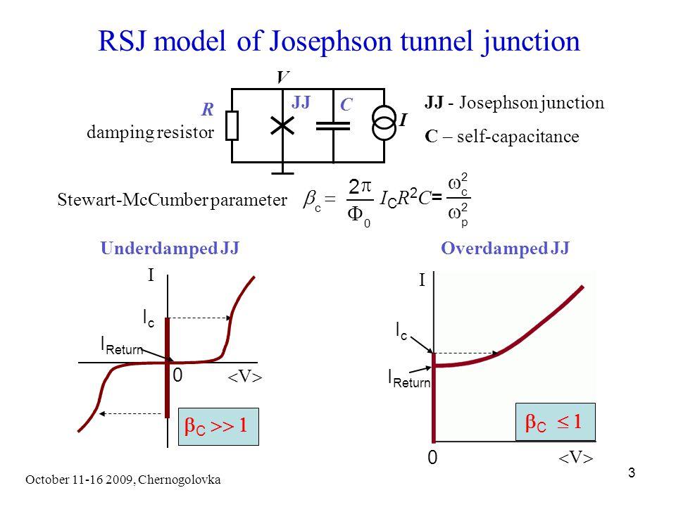 October 11-16 2009, Chernogolovka 3 V I C JJJJ - Josephson junction C – self-capacitance      2 c c 2 0 p 2 ICR2C=ICR2C= Stewart-McCumber parameter VV I IcIc I Return 0 Underdamped JJ Overdamped JJ  C  I VV IcIc I Return  C  0 RSJ model of Josephson tunnel junction R damping resistor