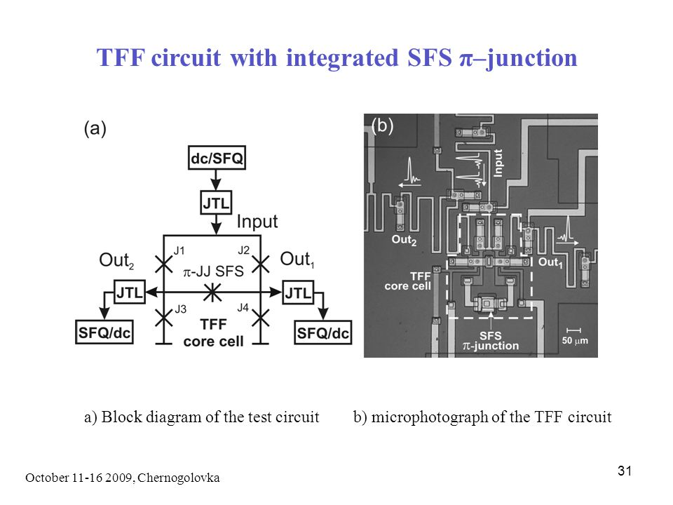 October 11-16 2009, Chernogolovka 31 TFF circuit with integrated SFS π–junction a) Block diagram of the test circuitb) microphotograph of the TFF circuit
