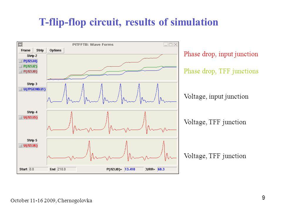 October 11-16 2009, Chernogolovka 9 T-flip-flop circuit, results of simulation Phase drop, input junction Phase drop, TFF junctions Voltage, input junction Voltage, TFF junction