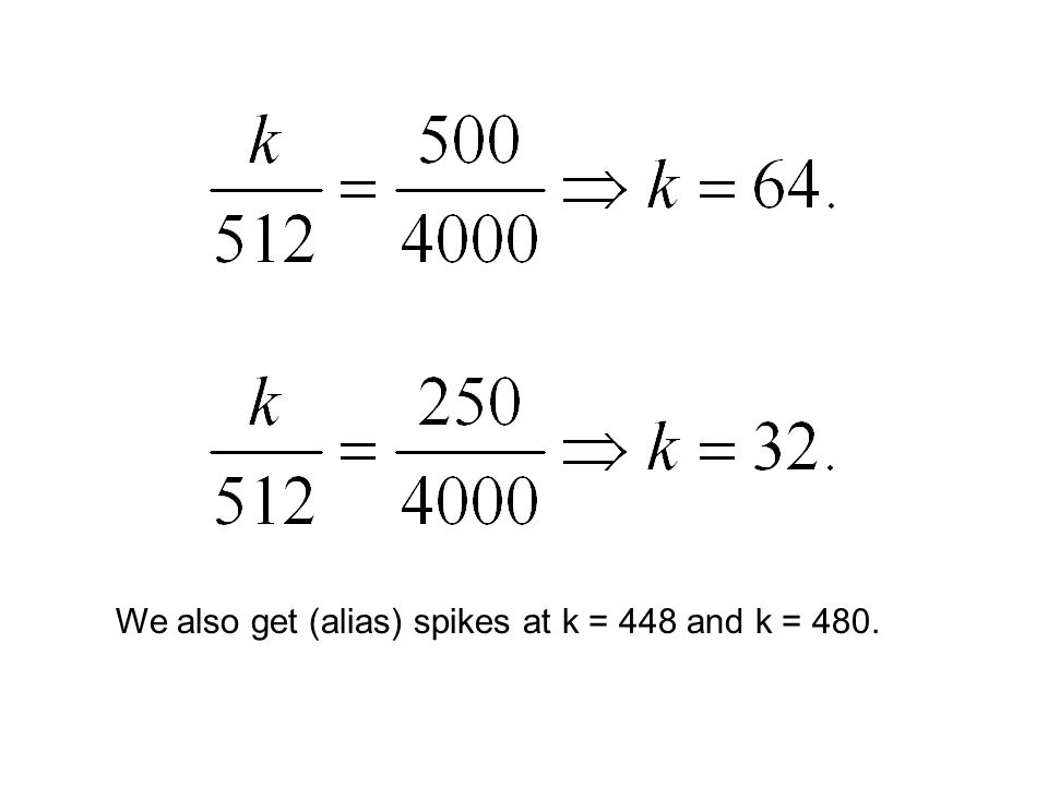 We also get (alias) spikes at k = 448 and k = 480.