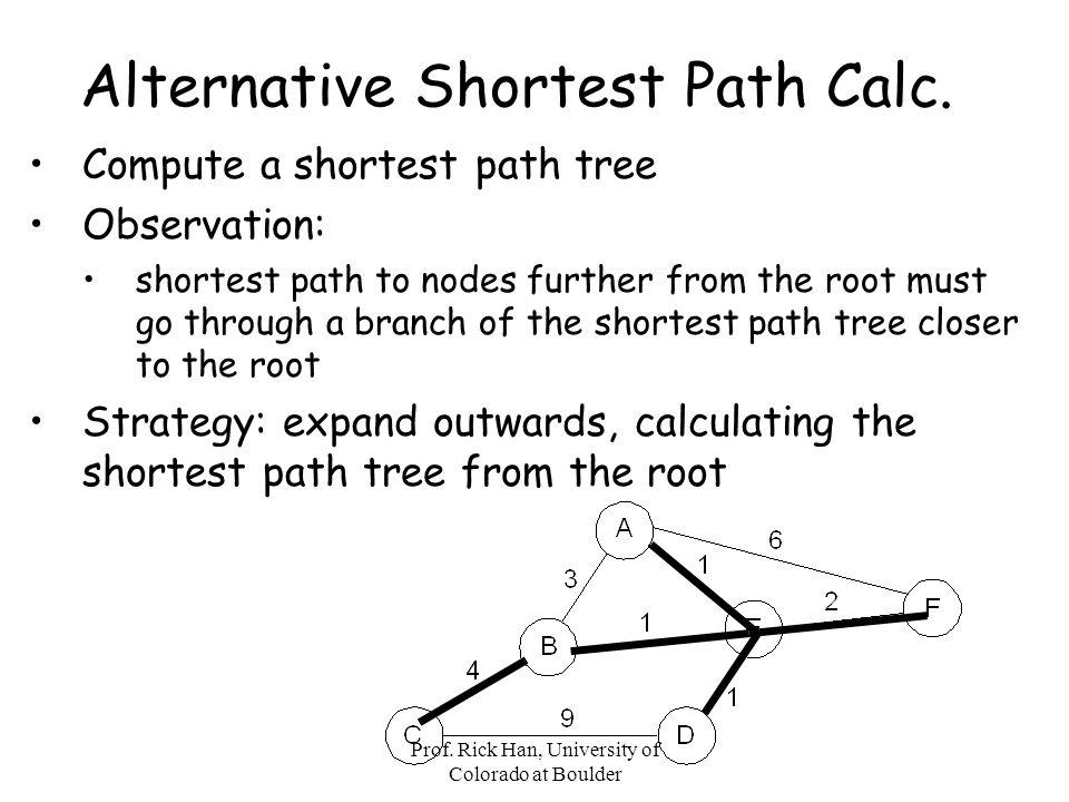 Prof.Rick Han, University of Colorado at Boulder Alternative Shortest Path Calc.
