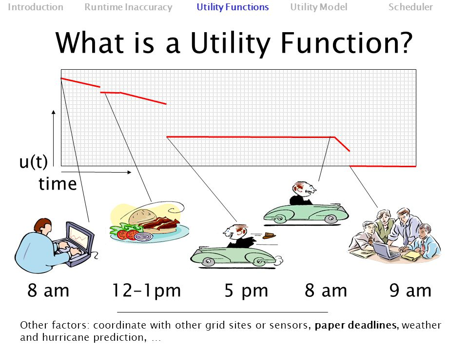 What is a Utility Function.
