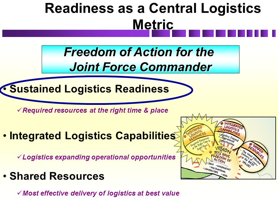 16 Sustained Logistics Readiness Required resources at the right time & place Integrated Logistics Capabilities Logistics expanding operational opport