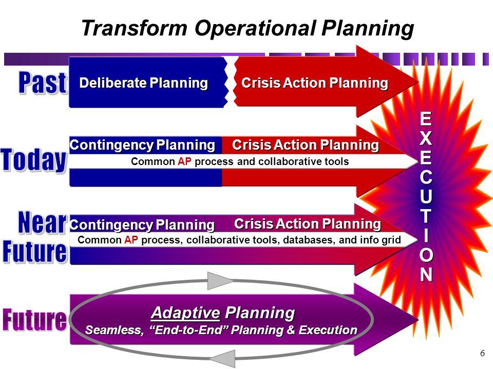 6 Transform Operational Planning EXECUTIONEXECUTION EXECUTIONEXECUTION Deliberate Planning Crisis Action Planning Contingency Planning Crisis Action P