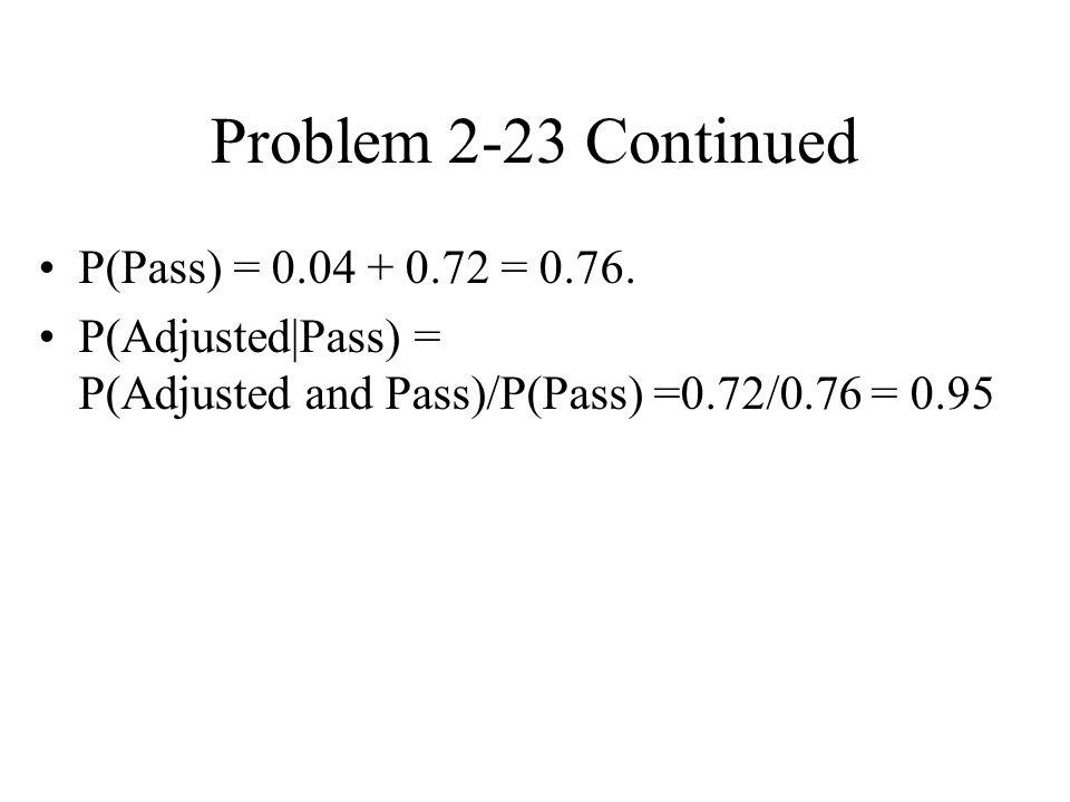 Problem 2-23 Continued P(Pass) = 0.04 + 0.72 = 0.76.